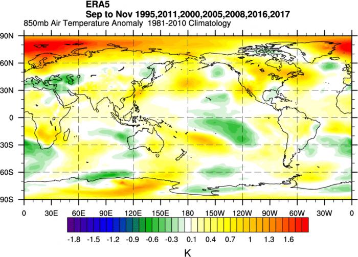 fall-forecast-la-nina-enso-history-temperature