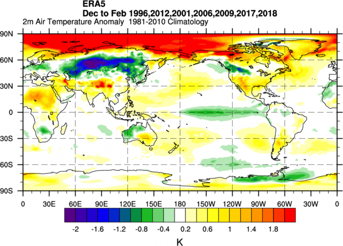 fall-forecast-la-nina-enso-winter-temperature
