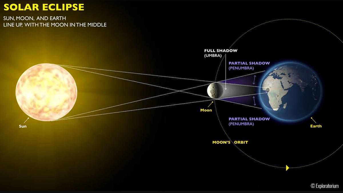 annular-solar-eclipse-2021-total