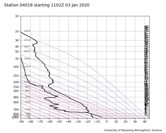 2020010311.04018.bstuve10-1