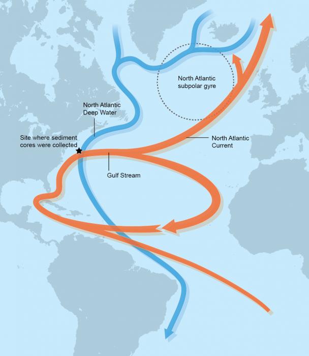 amoc-united-states-east-coast-gulf-stream-north-atlantic-gyre