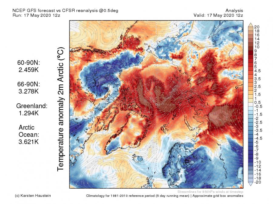 arctic-air-temperature-anomaly-analysis