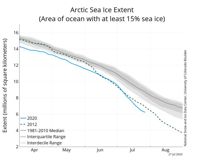 arctic-cyclone-iceextent