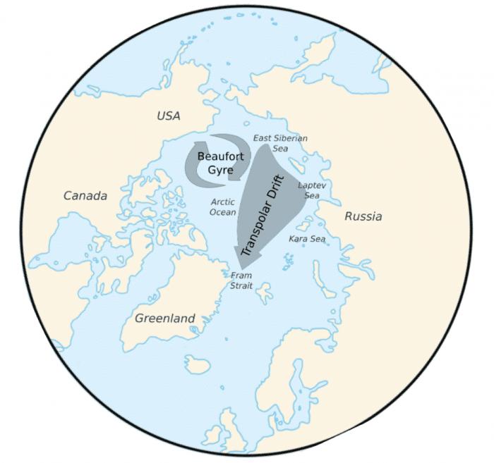 arctic-ocean-transpolar-drift-beaufort-gyre