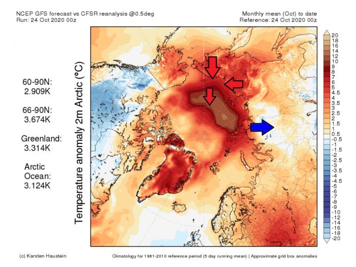 arctic-sea-ice-winter-2020-2021-jet-stream-united-states-europe-forecast-heatwave