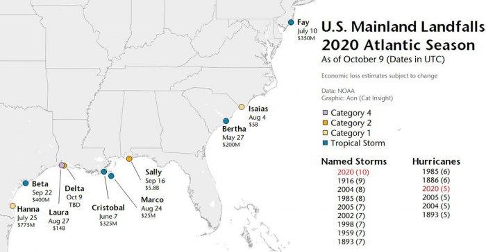 cold-forecast-united-states-hurricane-landfalls