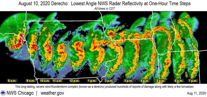derecho-iowa-radar