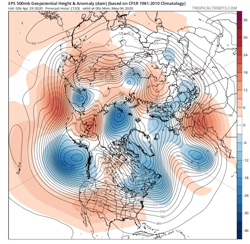 ecmwf-May-2020-pressure-forecast
