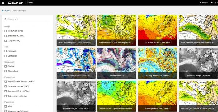 ecmwf-model-winter-forecast-data-overview