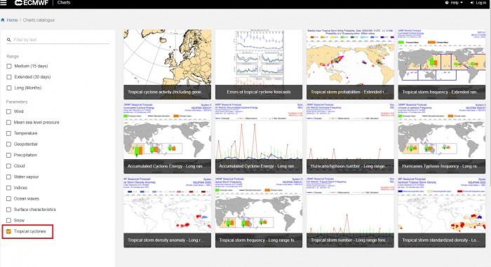 ecmwf-model-winter-forecast-tropical-weather