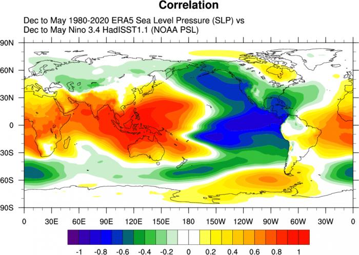 enso-global-weather-influence-sea-level-pressure-correlation