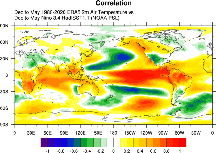 enso-global-weather-influence-surface-temperature-correlation
