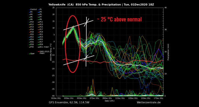 extreme-warmth-canada-north-america-yellowknife-anomaly