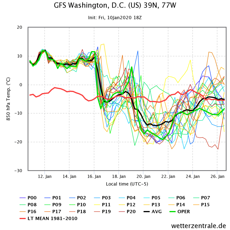 gfs-washington-dc-us-39n-1