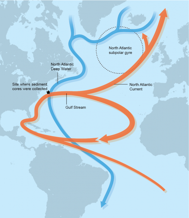 global-ocean-anomaly-united-states-europe-gulf-stream-AMOC-circulation
