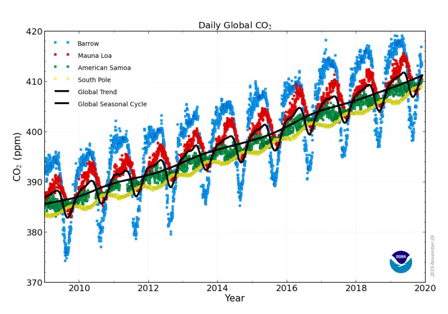 global_trend-1