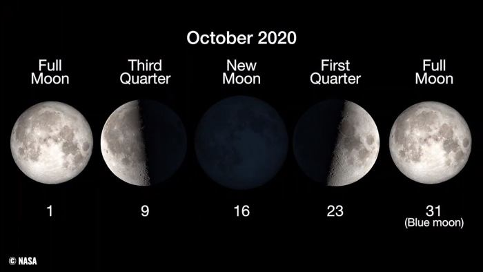 halloween-blue-moon-october-phases