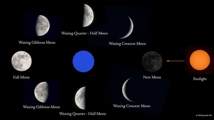 halloween-blue-moon-phases