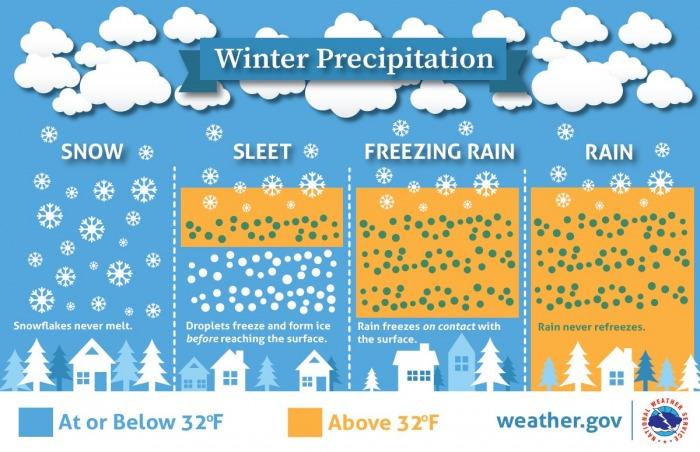 icestorm-oklahoma-united-states-freezing-rain
