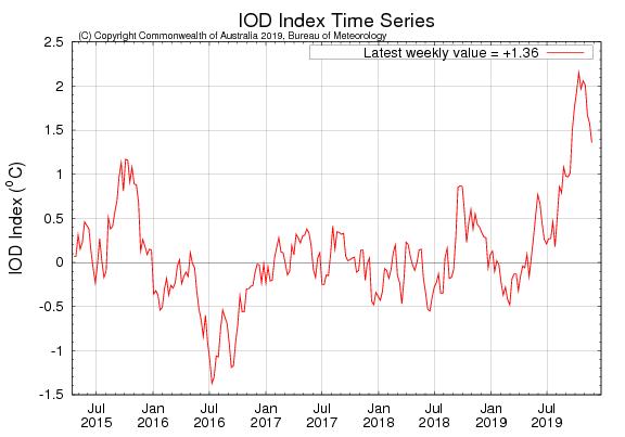 iod1-1
