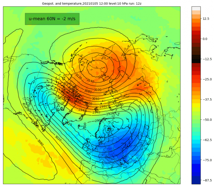janaury-2021-weather-forecast-gfs-10mb-pressure-temperature-ssw