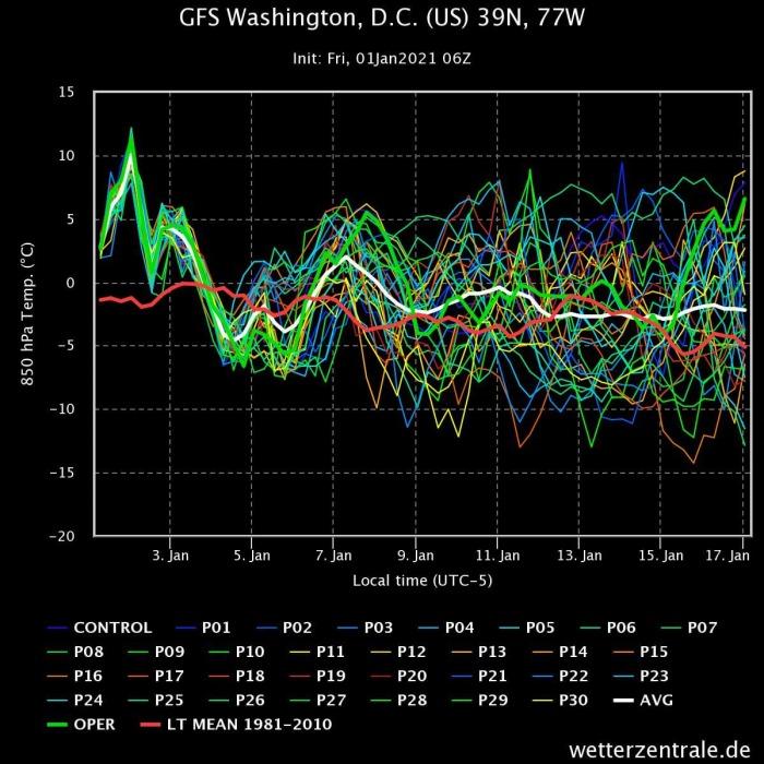 january-2021-weather-forecast-temperature-washington-dc-united-states