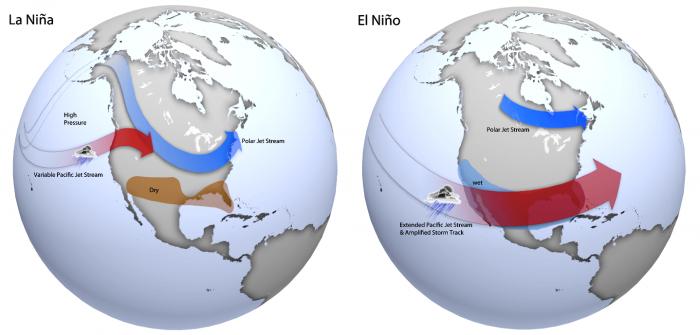 la-nina-enso-winter-forecast-jet-stream-united-states-europe-el-nino-comparison