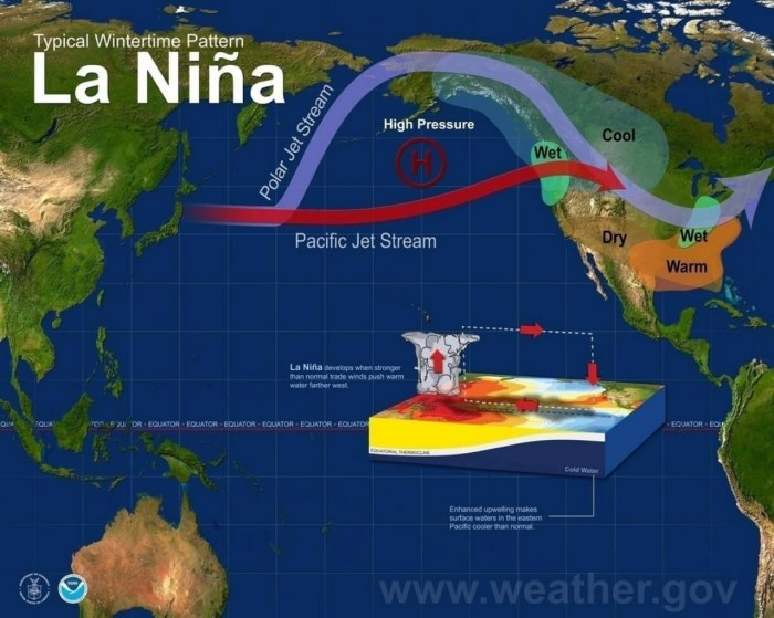 la-nina-enso-winter-forecast-jet-stream-united-states-europe-pacific-pattern