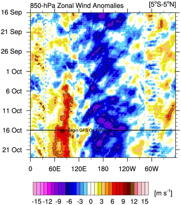 la-nina-enso-winter-forecast-jet-stream-united-states-europe-zonal-wind-anomaly