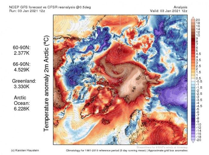 north-hemisphere-polar-circle-temperature-anomaly-analysis