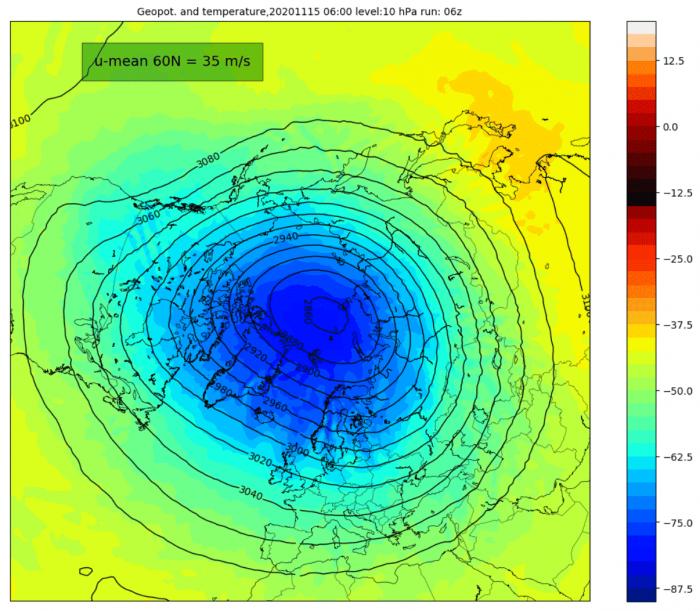 november-weather-forecast-polar-vortex-stratosphere-week-3