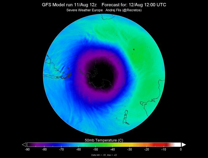ozone-hole-minimum-temperature-august-2020