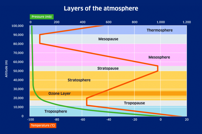 ozone-layer-2020