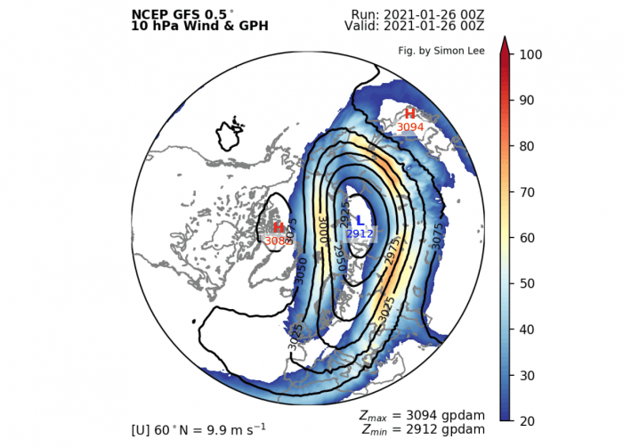 polar-vortex-weather-winter-united-states-europe-stratosphere-analysis