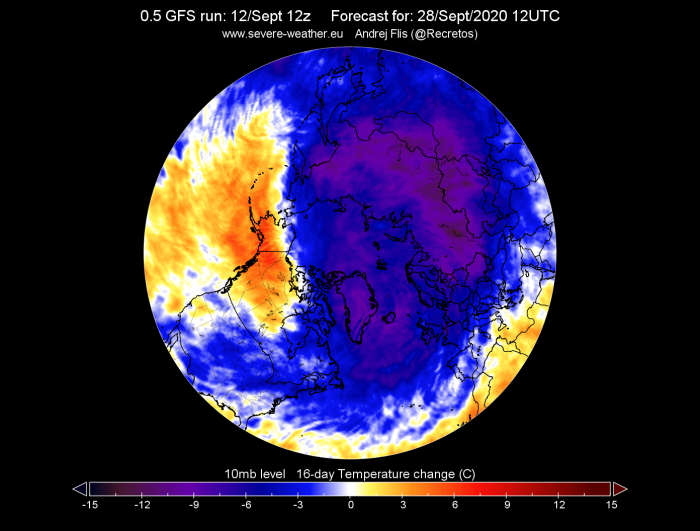 polar-vortex-winter-forecast-temperature-drop