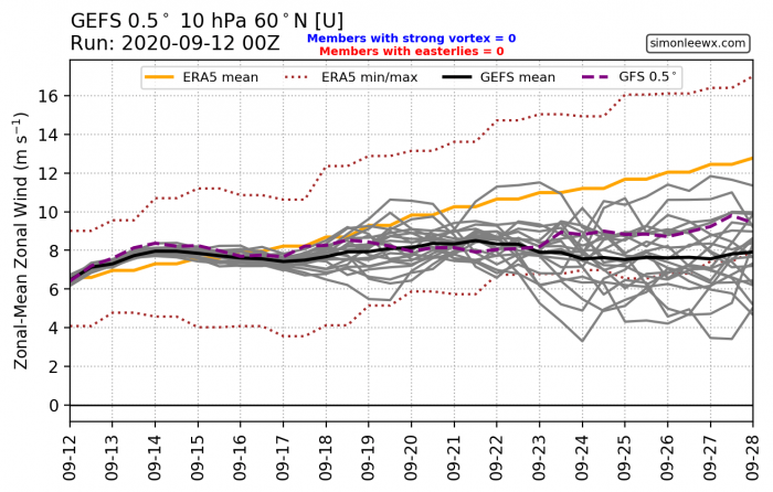 polar-vortex-winter-jet-stream-forecast-september