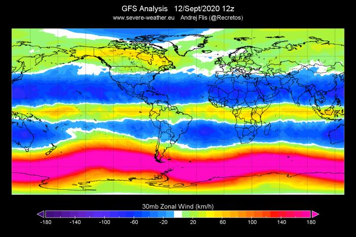 polar-vortex-winter-qbo-wind-analysis-30mb