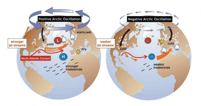 spring-weather-february-march-forecast-united-states-europe-arctic-oscillation-weather-patterns