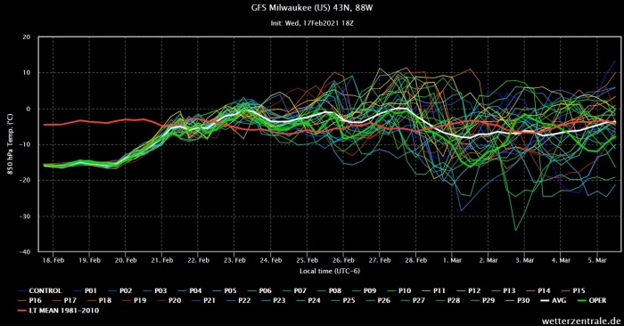 spring-weather-february-march-forecast-united-states-milwaukee-trend