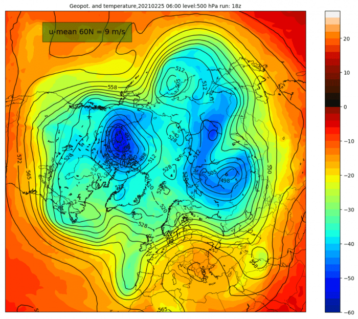 spring-weather-february-march-united-states-europe-polar-vortex-forecast-500mb