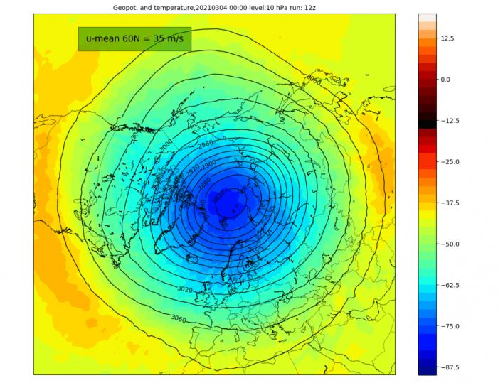 spring-weather-february-march-united-states-europe-polar-vortex-forecast