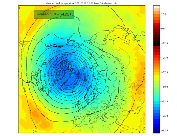 spring-weather-february-march-united-states-europe-polar-vortex-stratosphere-analysis