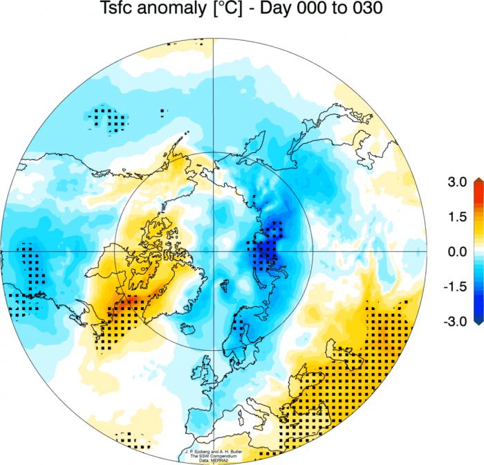 stratosphere-warming-weather-temperature-impact-north-hemisphere