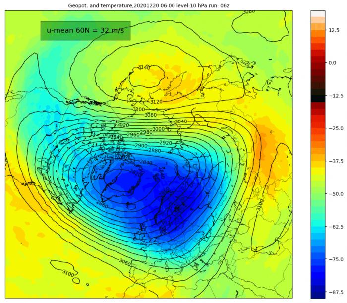 stratosphere-winter-weather-warming-polar-vortex-analysis