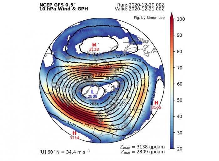 stratosphere-winter-weather-warming-polar-vortex-wind-speed-analysis
