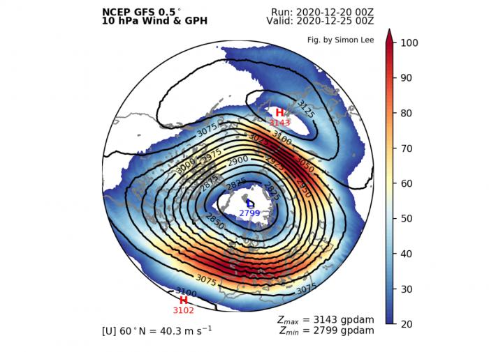 stratosphere-winter-weather-warming-polar-vortex-wind-speed-forecast