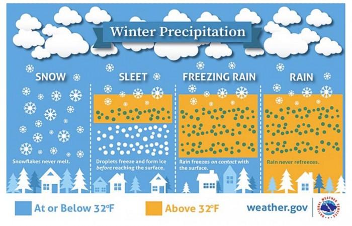 united-states-snowstorm-ice-storm-freezing-rain-sleet