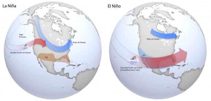 weather-forecast-la-nina-versus-el-nino-winter