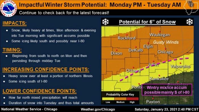 winter-storm-forecast-midwest-united-states-warning-chicago-illinois