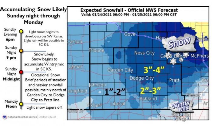 winter-storm-forecast-midwest-united-states-warning-dodge-city-kansas